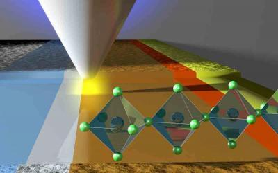 Perovskite Solar Cells Electrify the Solar Cell Community