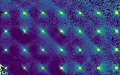 Relaxor Ferroelectrics Materials' Mechanical & Electrical Properties Excite Researchers