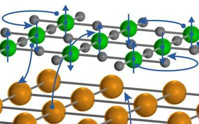 First detailed electronic study of new nickelate superconductor